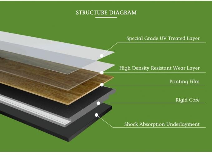 Durable Healthy Dry Back Vinyl Plank Flooring No Plasticizers Strong Adaptability